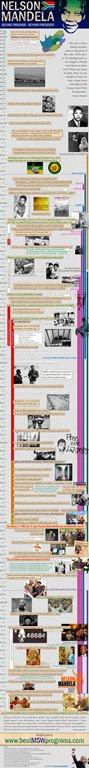 Mandela-history.jpg